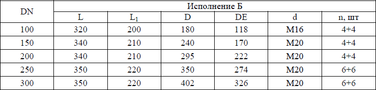 Исполнение двойной раструб компенсационный схема