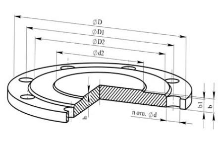Заглушки фланцевые стальные Исполнение 1 на давление Py 2,5 МПа (25 кгс/см2)